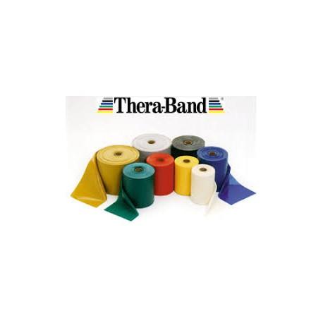 Thera-Band, Fascia elastica per esercizi